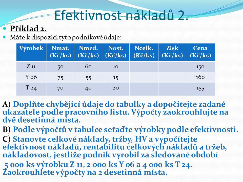Efektivnost nákladů 2. Příklad 2. Máte k dispozici tyto podnikové údaje: A) Doplňte chybějící údaje do tabulky a dopočítejte zadané ukazatele podle pr