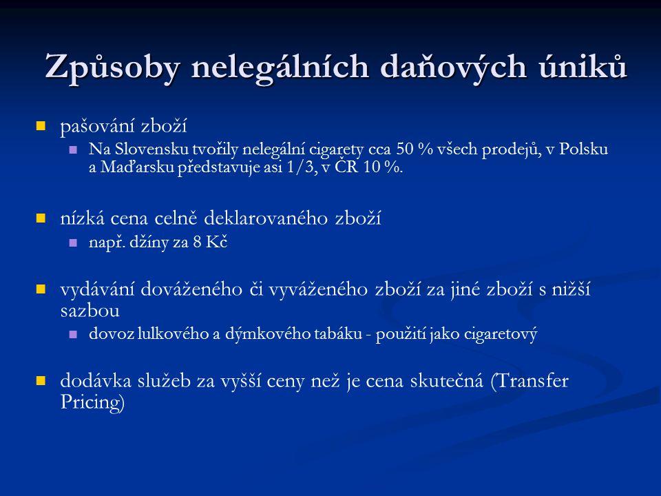 Způsoby nelegálních daňových úniků pašování zboží Na Slovensku tvořily nelegální cigarety cca 50 % všech prodejů, v Polsku a Maďarsku představuje asi 1/3, v ČR 10 %.