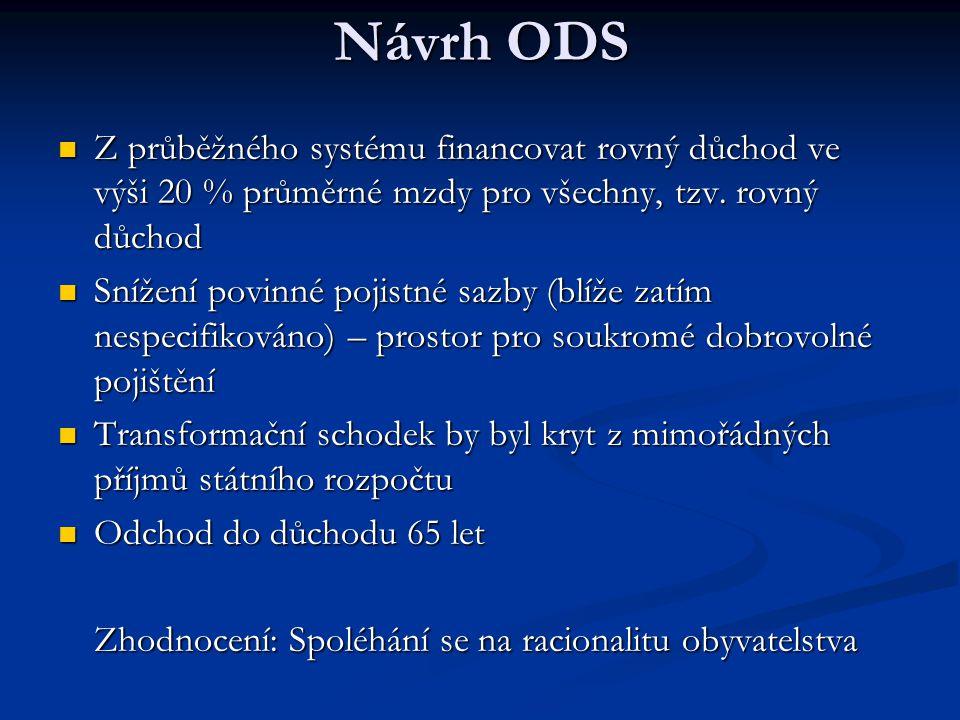 Vývoj daňových úniků v ČR Pramen: www.mfcr.cz/cps/rde/xbcr/mfcr/P03_doc.doc