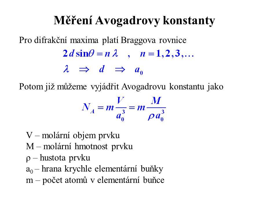 Měření Avogadrovy konstanty Pro difrakční maxima platí Braggova rovnice Potom již můžeme vyjádřit Avogadrovu konstantu jako V – molární objem prvku M