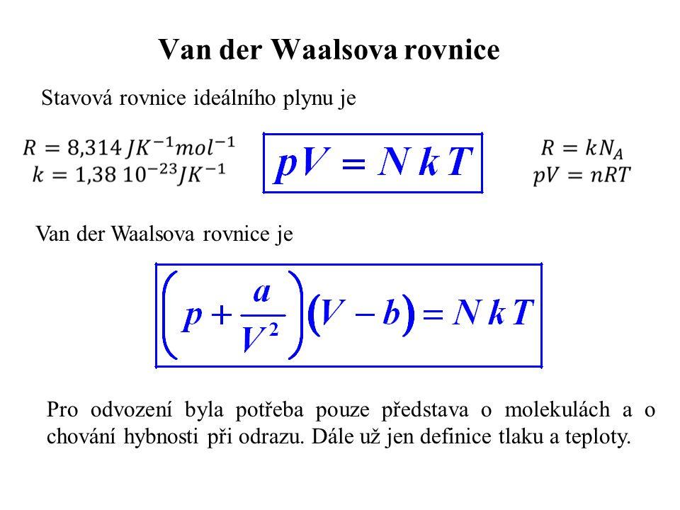 Van der Waalsova rovnice Stavová rovnice ideálního plynu je Van der Waalsova rovnice je Pro odvození byla potřeba pouze představa o molekulách a o cho