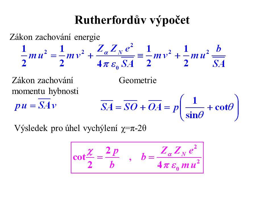 Rutherfordův výpočet Zákon zachování energie Zákon zachování momentu hybnosti Geometrie Výsledek pro úhel vychýlení χ=π-2θ