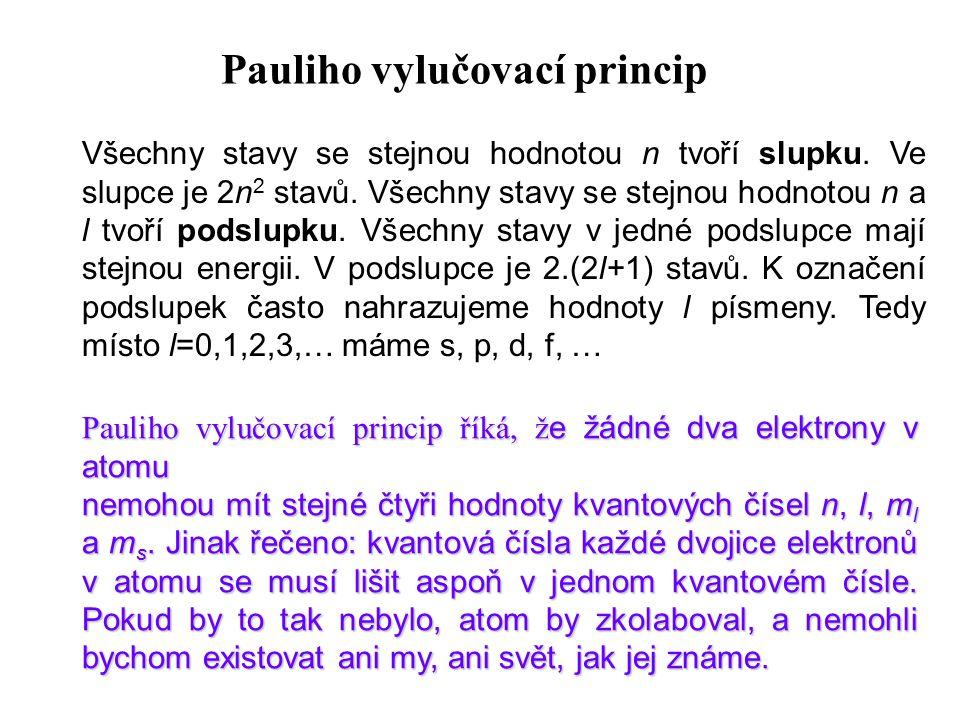 Pauliho vylučovací princip Všechny stavy se stejnou hodnotou n tvoří slupku. Ve slupce je 2n 2 stavů. Všechny stavy se stejnou hodnotou n a l tvoří po