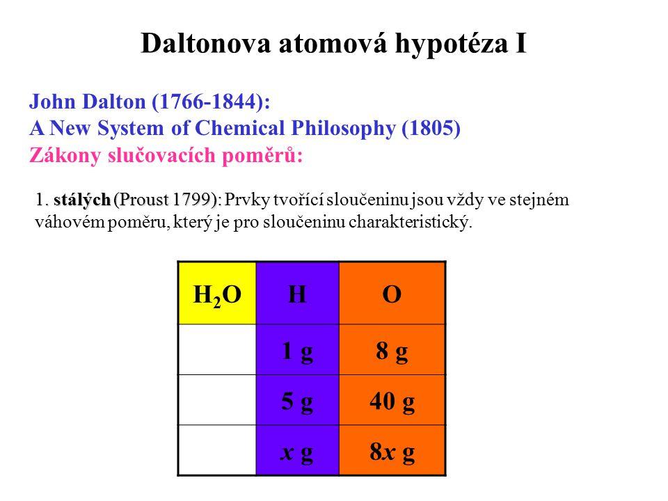 Daltonova atomová hypotéza I 1. stálých (Proust 1799): 1. stálých (Proust 1799): Prvky tvořící sloučeninu jsou vždy ve stejném váhovém poměru, který j