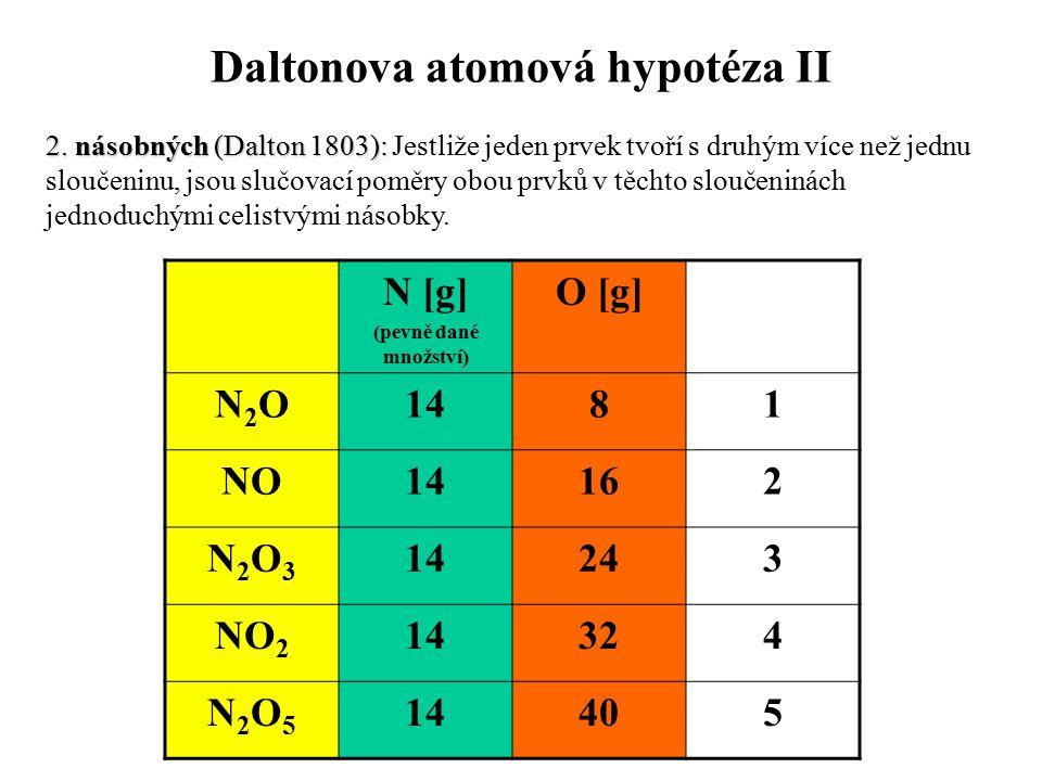 Daltonova atomová hypotéza II 2. násobných (Dalton 1803): 2. násobných (Dalton 1803): Jestliže jeden prvek tvoří s druhým více než jednu sloučeninu, j