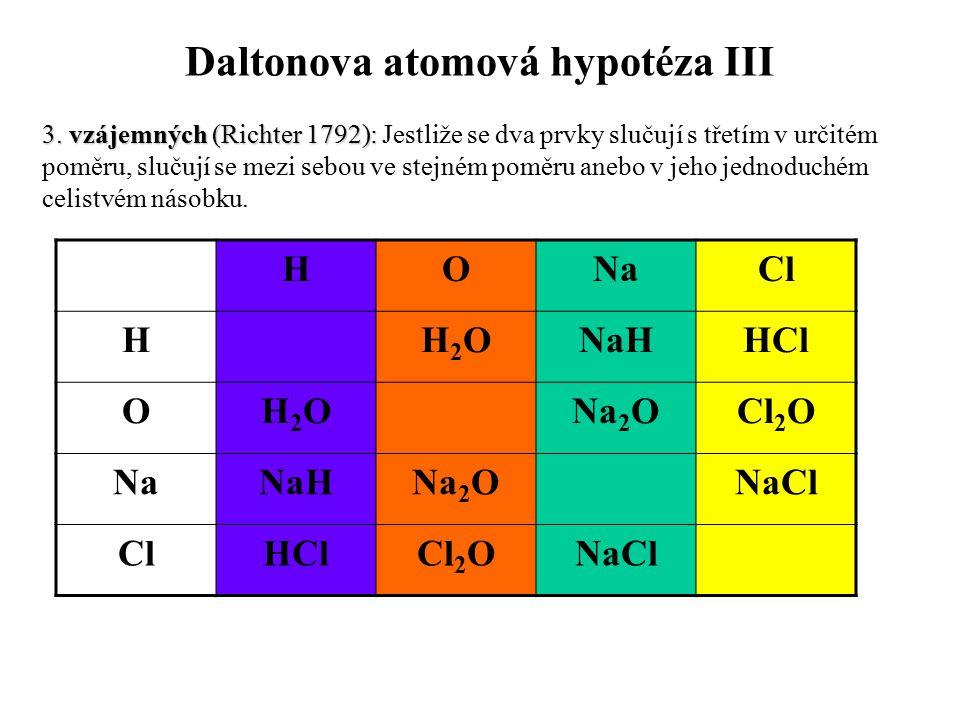 Daltonova atomová hypotéza III 3. vzájemných (Richter 1792): 3. vzájemných (Richter 1792): Jestliže se dva prvky slučují s třetím v určitém poměru, sl