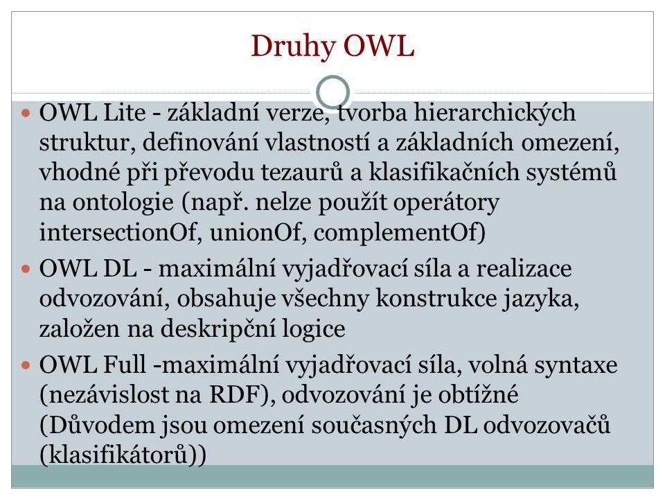 Druhy OWL OWL Lite - základní verze, tvorba hierarchických struktur, definování vlastností a základních omezení, vhodné při převodu tezaurů a klasifikačních systémů na ontologie (např.