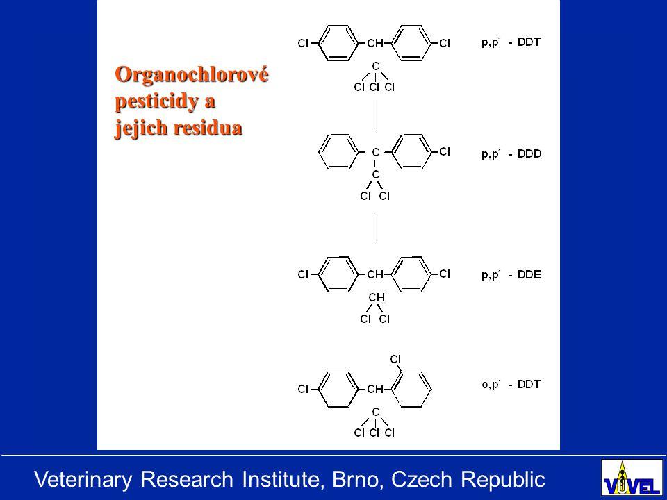 Veterinary Research Institute, Brno, Czech Republic Organochlorové pesticidy a jejich residua