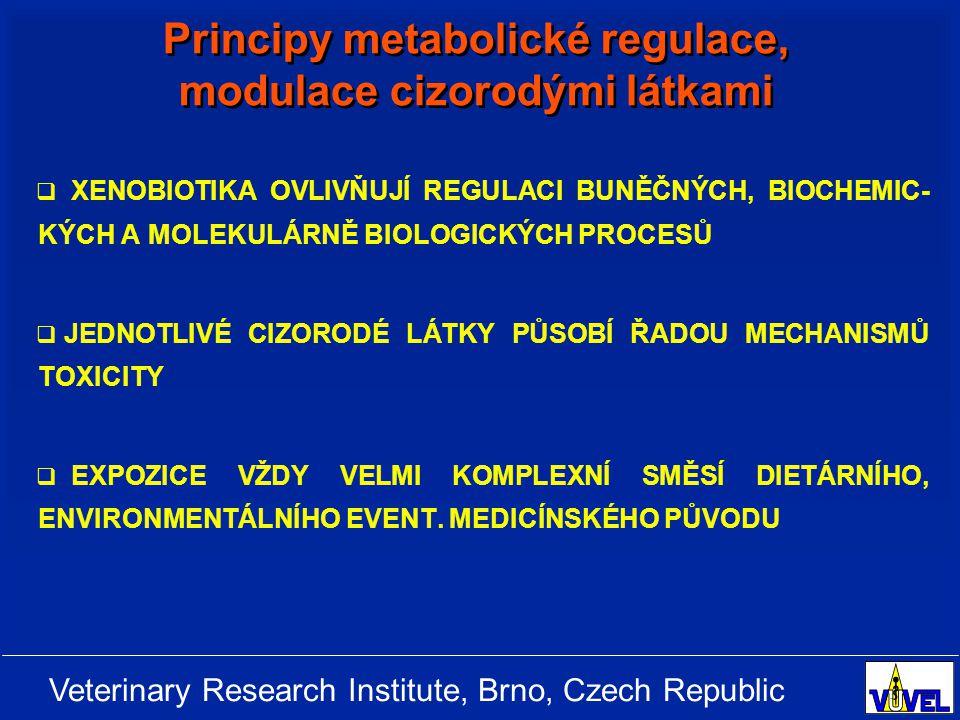 Veterinary Research Institute, Brno, Czech Republic Expozice a metabolismus xenobiotik   farmakokinetika, příjem a vylučování xenobiotik;   základní reakce metabolismu cizorodých látek (oxidace, redukce, hydrolýza, štěpení aromatických jader, cyklizace, konjugační reakce); 1., 2., 3.