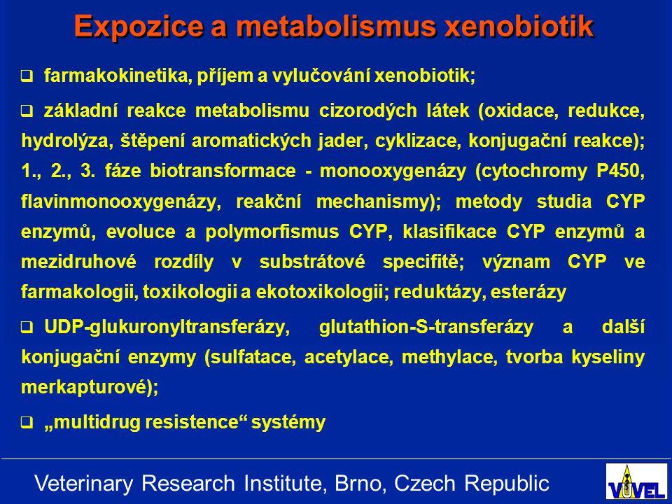 Veterinary Research Institute, Brno, Czech Republic Polychlorované dibenzo-p-dioxiny, dibenzofurany a bifenyly