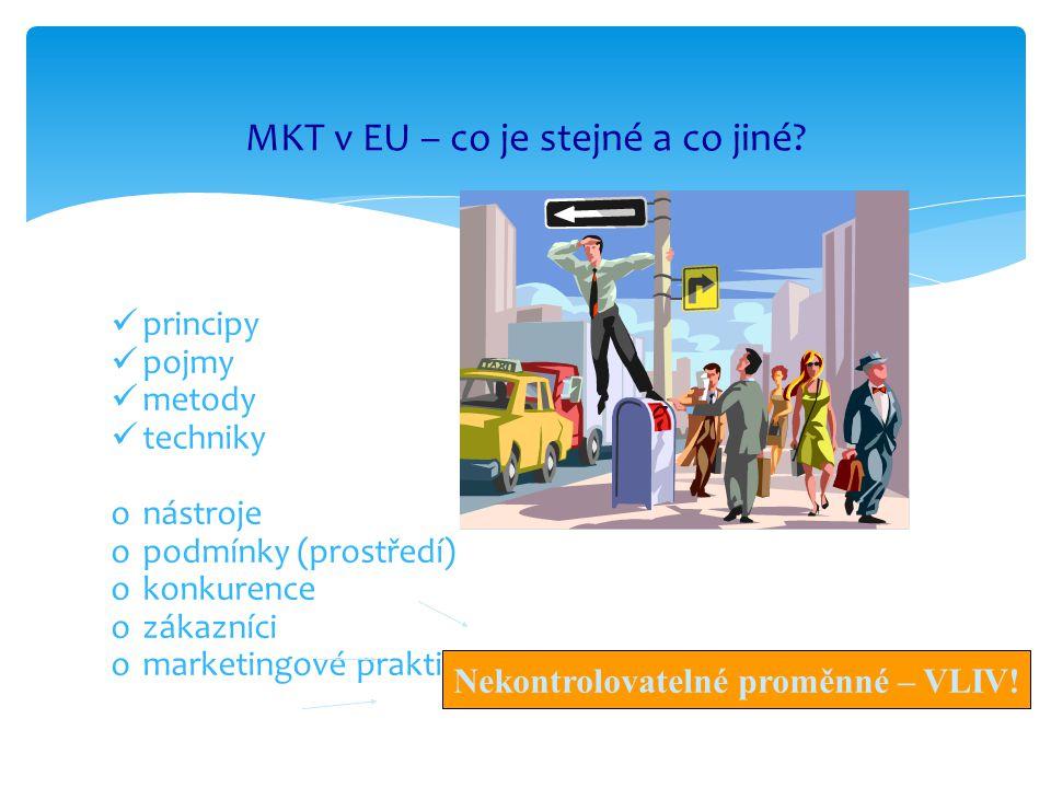 principy pojmy metody techniky onástroje opodmínky (prostředí) okonkurence ozákazníci omarketingové praktiky MKT v EU – co je stejné a co jiné.