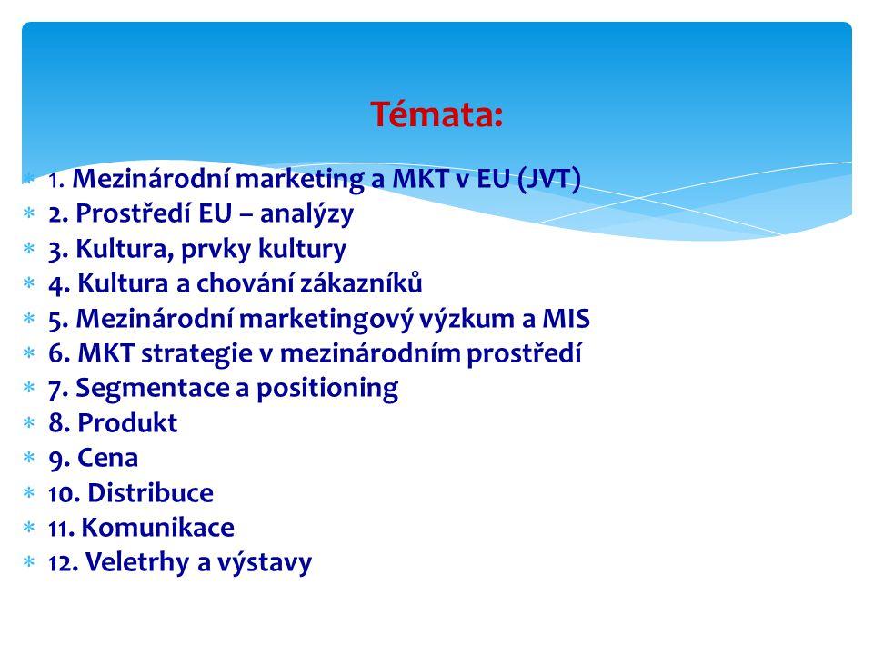  1. Mezinárodní marketing a MKT v EU (JVT)  2. Prostředí EU – analýzy  3.