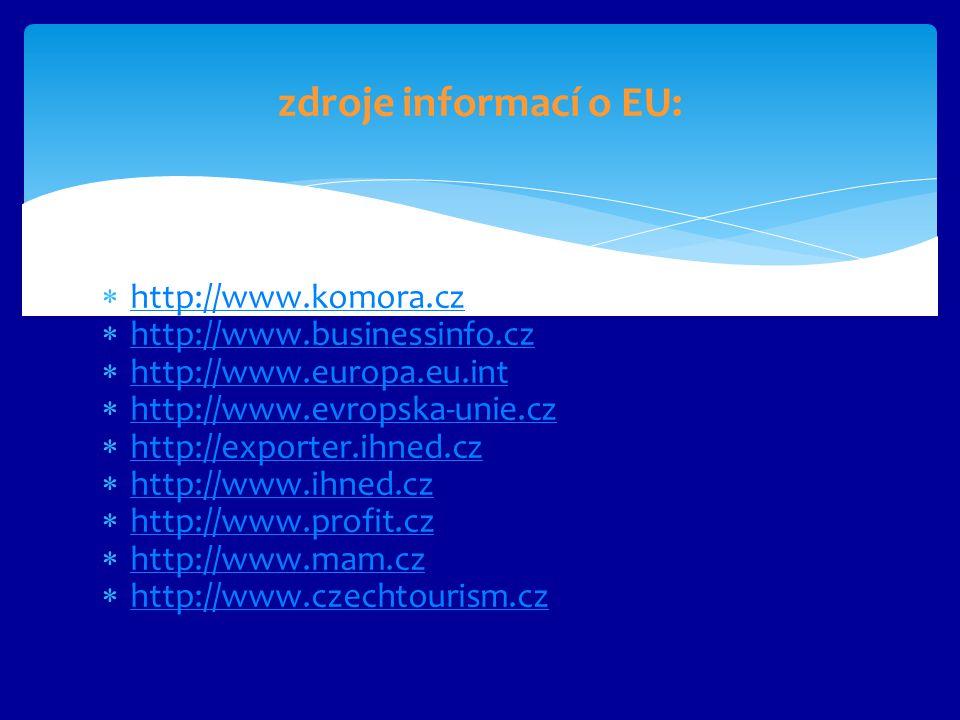  http://www.komora.cz http://www.komora.cz  http://www.businessinfo.cz http://www.businessinfo.cz  http://www.europa.eu.int http://www.europa.eu.int  http://www.evropska-unie.cz http://www.evropska-unie.cz  http://exporter.ihned.cz http://exporter.ihned.cz  http://www.ihned.cz http://www.ihned.cz  http://www.profit.cz http://www.profit.cz  http://www.mam.cz http://www.mam.cz  http://www.czechtourism.cz http://www.czechtourism.cz zdroje informací o EU: