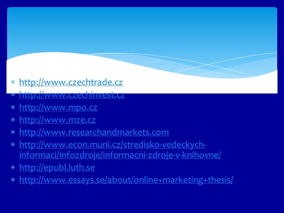  http://www.czechtrade.cz http://www.czechtrade.cz  http://www.czechinvest.cz http://www.czechinvest.cz  http://www.mpo.cz http://www.mpo.cz  http://www.mze.cz http://www.mze.cz  http://www.researchandmarkets.com http://www.researchandmarkets.com  http://www.econ.muni.cz/stredisko-vedeckych- informaci/infozdroje/informacni-zdroje-v-knihovne/ http://www.econ.muni.cz/stredisko-vedeckych- informaci/infozdroje/informacni-zdroje-v-knihovne/  http://epubl.luth.se http://epubl.luth.se  http://www.essays.se/about/online+marketing+thesis/ http://www.essays.se/about/online+marketing+thesis/