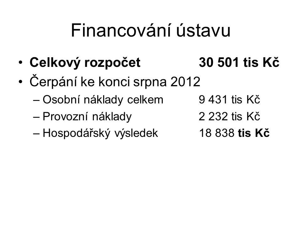 Financování ústavu Celkový rozpočet30 501 tis Kč Čerpání ke konci srpna 2012 –Osobní náklady celkem9 431 tis Kč –Provozní náklady2 232 tis Kč –Hospodářský výsledek18 838 tis Kč