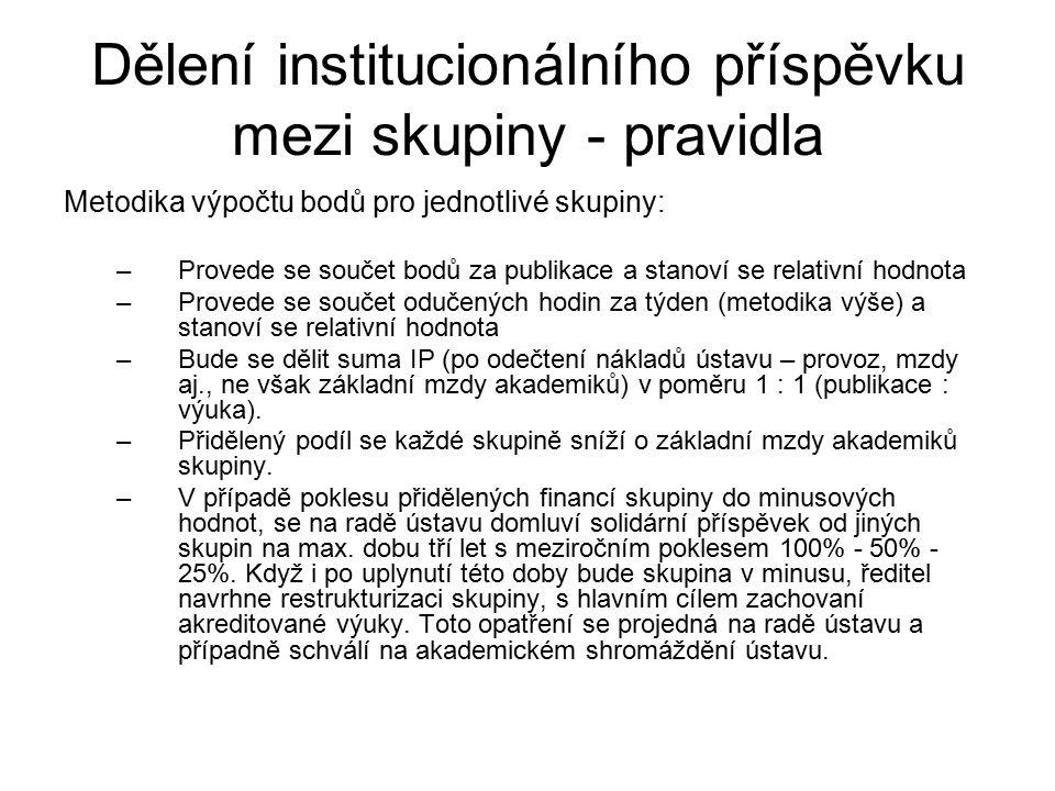 Dělení institucionálního příspěvku mezi skupiny - pravidla Metodika výpočtu bodů pro jednotlivé skupiny: –Provede se součet bodů za publikace a stanoví se relativní hodnota –Provede se součet odučených hodin za týden (metodika výše) a stanoví se relativní hodnota –Bude se dělit suma IP (po odečtení nákladů ústavu – provoz, mzdy aj., ne však základní mzdy akademiků) v poměru 1 : 1 (publikace : výuka).
