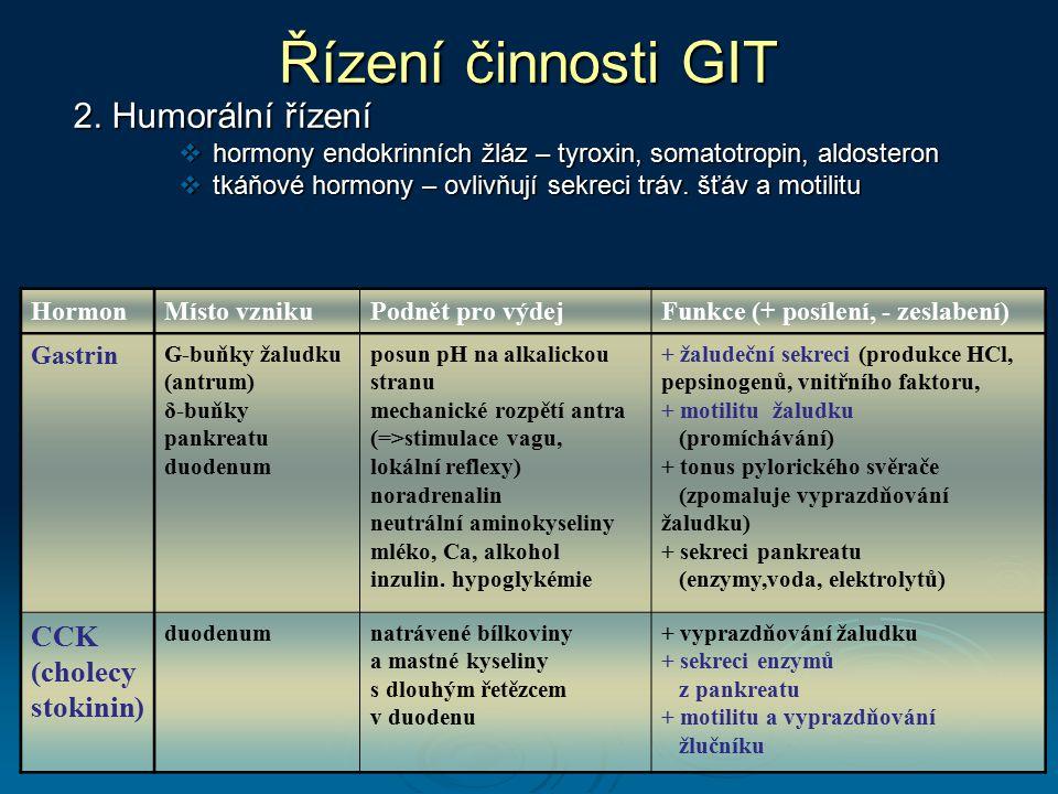 Řízení činnosti GIT 2. Humorální řízení  hormony endokrinních žláz – tyroxin, somatotropin, aldosteron  tkáňové hormony – ovlivňují sekreci tráv. šť