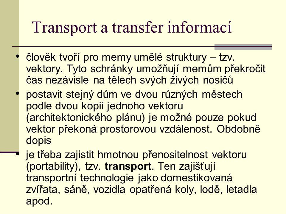 Transport a transfer informací člověk tvoří pro memy umělé struktury – tzv.