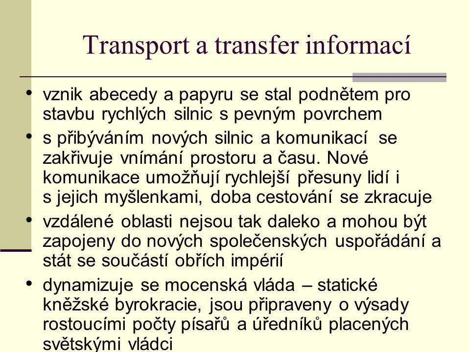 Transport a transfer informací vznik abecedy a papyru se stal podnětem pro stavbu rychlých silnic s pevným povrchem s přibýváním nových silnic a komunikací se zakřivuje vnímání prostoru a času.