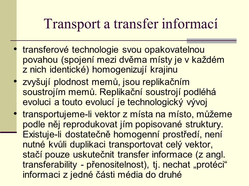 Transport a transfer informací transferové technologie svou opakovatelnou povahou (spojení mezi dvěma místy je v každém z nich identické) homogenizují krajinu zvyšují plodnost memů, jsou replikačním soustrojím memů.
