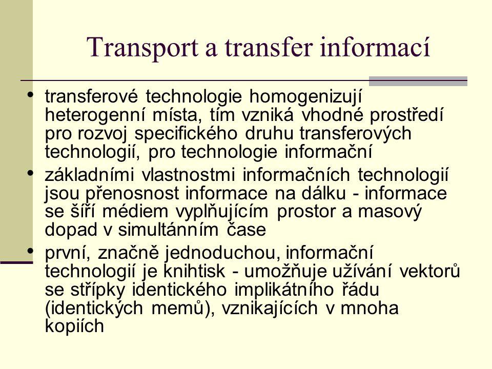 Transport a transfer informací transferové technologie homogenizují heterogenní místa, tím vzniká vhodné prostředí pro rozvoj specifického druhu transferových technologií, pro technologie informační základními vlastnostmi informačních technologií jsou přenosnost informace na dálku - informace se šíří médiem vyplňujícím prostor a masový dopad v simultánním čase první, značně jednoduchou, informační technologií je knihtisk - umožňuje užívání vektorů se střípky identického implikátního řádu (identických memů), vznikajících v mnoha kopiích