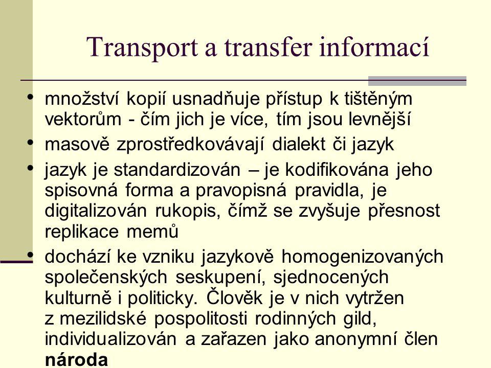 Transport a transfer informací množství kopií usnadňuje přístup k tištěným vektorům - čím jich je více, tím jsou levnější masově zprostředkovávají dialekt či jazyk jazyk je standardizován – je kodifikována jeho spisovná forma a pravopisná pravidla, je digitalizován rukopis, čímž se zvyšuje přesnost replikace memů dochází ke vzniku jazykově homogenizovaných společenských seskupení, sjednocených kulturně i politicky.