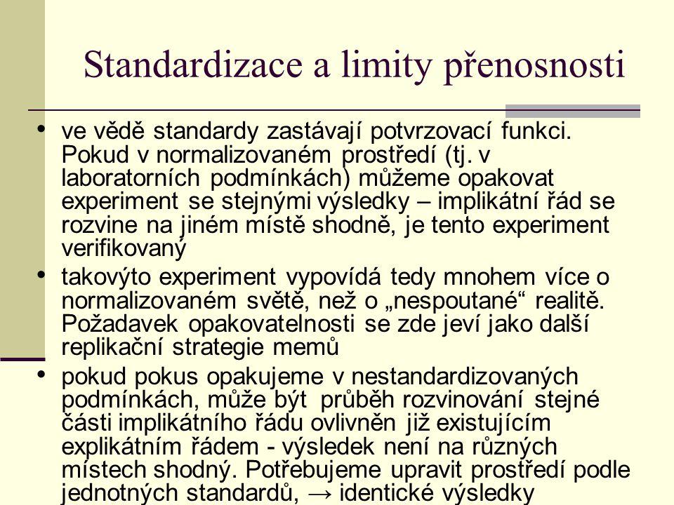 Standardizace a limity přenosnosti ve vědě standardy zastávají potvrzovací funkci.