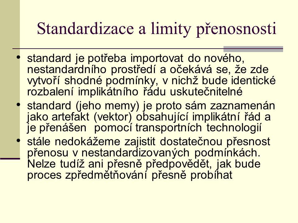 Standardizace a limity přenosnosti standard je potřeba importovat do nového, nestandardního prostředí a očekává se, že zde vytvoří shodné podmínky, v nichž bude identické rozbalení implikátního řádu uskutečnitelné standard (jeho memy) je proto sám zaznamenán jako artefakt (vektor) obsahující implikátní řád a je přenášen pomocí transportních technologií stále nedokážeme zajistit dostatečnou přesnost přenosu v nestandardizovaných podmínkách.