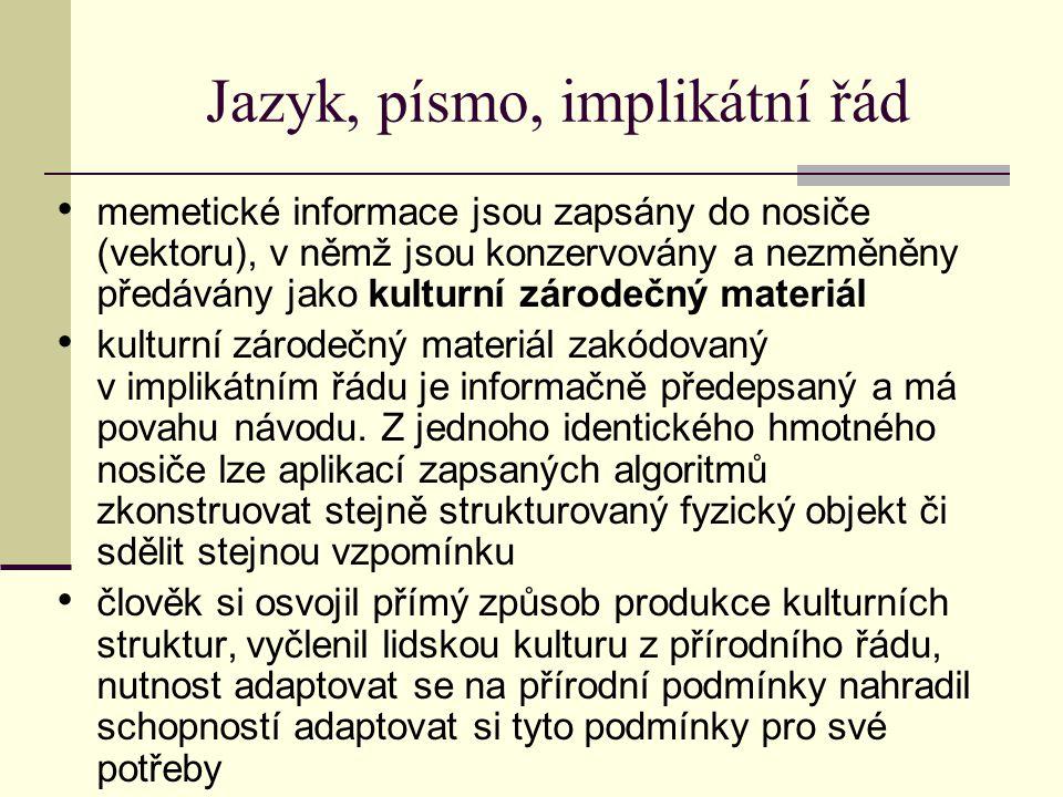 Jazyk, písmo, implikátní řád memetické informace jsou zapsány do nosiče (vektoru), v němž jsou konzervovány a nezměněny předávány jako kulturní zárodečný materiál kulturní zárodečný materiál zakódovaný v implikátním řádu je informačně předepsaný a má povahu návodu.