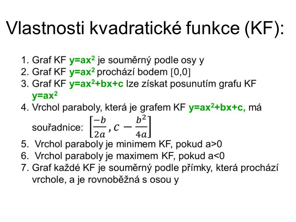Posunutí paraboly na ose x - posunutí na ose x x2x2 (x – 2) 2 Dostupné z Metodického portálu www.rvp.cz, ISSN: 1802-4785, financovaného z ESF a státního rozpočtu ČR.