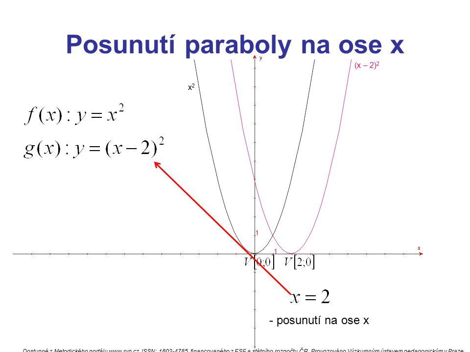 Kvadratická funkce ve tvaru: Dostupné z Metodického portálu www.rvp.cz, ISSN: 1802-4785, financovaného z ESF a státního rozpočtu ČR.