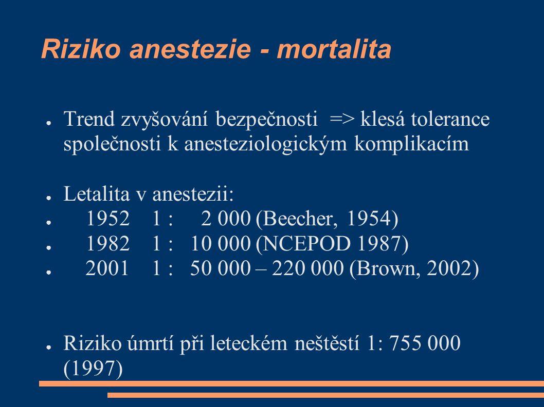 Riziko anestezie - mortalita ● Trend zvyšování bezpečnosti => klesá tolerance společnosti k anesteziologickým komplikacím ● Letalita v anestezii: ● 19