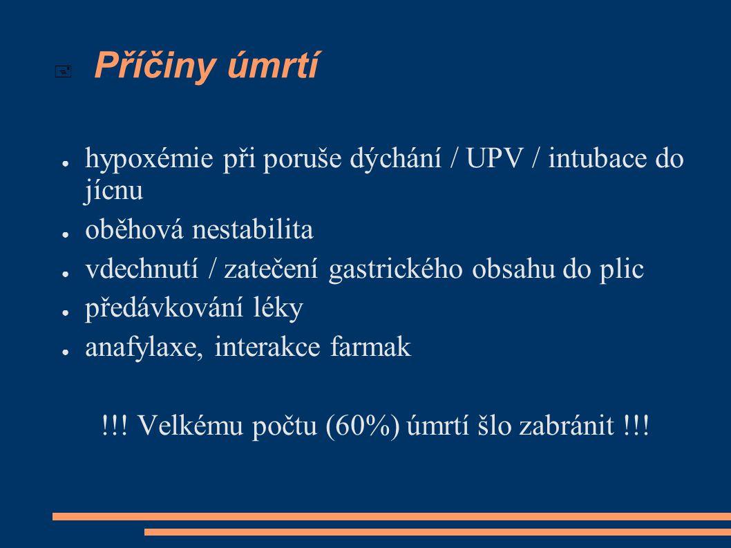  Příčiny úmrtí ● hypoxémie při poruše dýchání / UPV / intubace do jícnu ● oběhová nestabilita ● vdechnutí / zatečení gastrického obsahu do plic ● pře