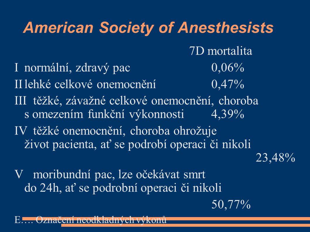 American Society of Anesthesists 7D mortalita Inormální, zdravý pac0,06% IIlehké celkové onemocnění0,47% IIItěžké, závažné celkové onemocnění, choroba