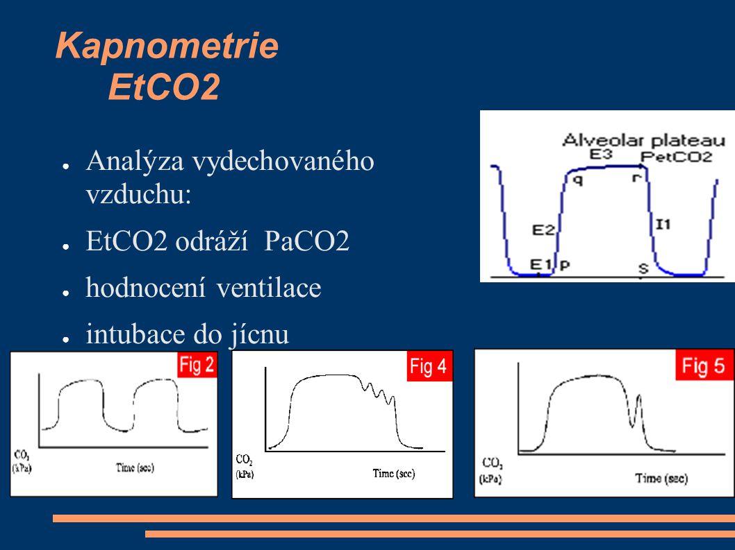 Kapnometrie EtCO2 ● Analýza vydechovaného vzduchu: ● EtCO2 odráží PaCO2 ● hodnocení ventilace ● intubace do jícnu