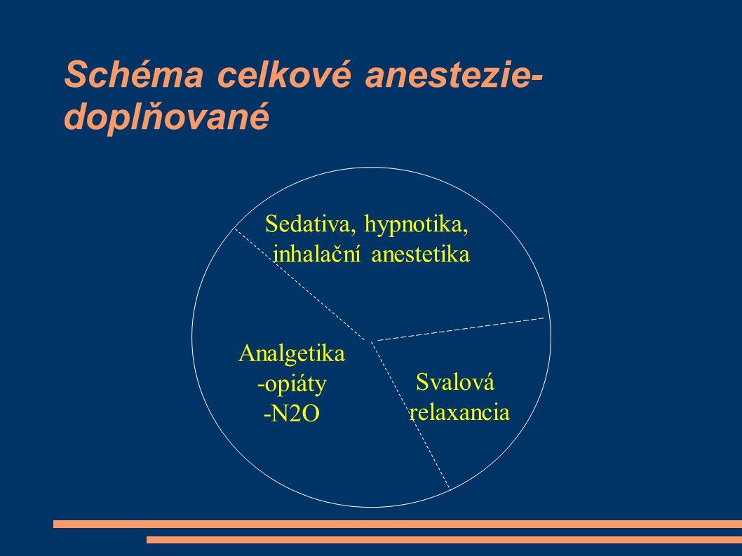 Schéma celkové anestezie- doplňované Sedativa, hypnotika, inhalační anestetika Svalová relaxancia Analgetika -opiáty -N2O