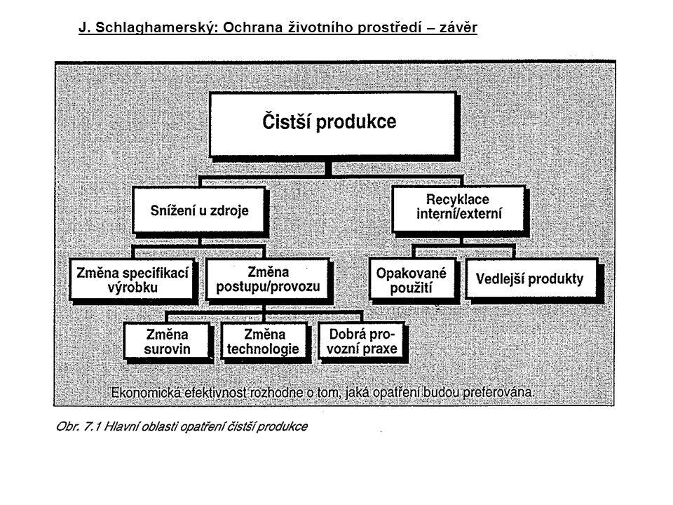 J. Schlaghamerský: Ochrana životního prostředí – závěr