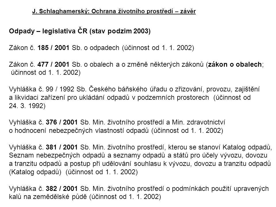 Odpady – legislativa ČR (stav podzim 2003) Zákon č.
