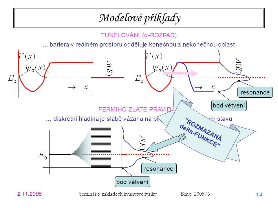 2.11.2005 Seminář o základech kvantové fyziky Brno 2005/6 14 Modelové příklady TUNELOVÁNÍ (  -ROZPAD)... bariera v reálném prostoru odděluje konečnou