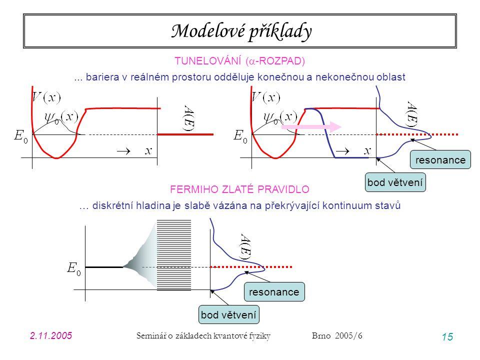 2.11.2005 Seminář o základech kvantové fyziky Brno 2005/6 15 Modelové příklady TUNELOVÁNÍ (  -ROZPAD)... bariera v reálném prostoru odděluje konečnou
