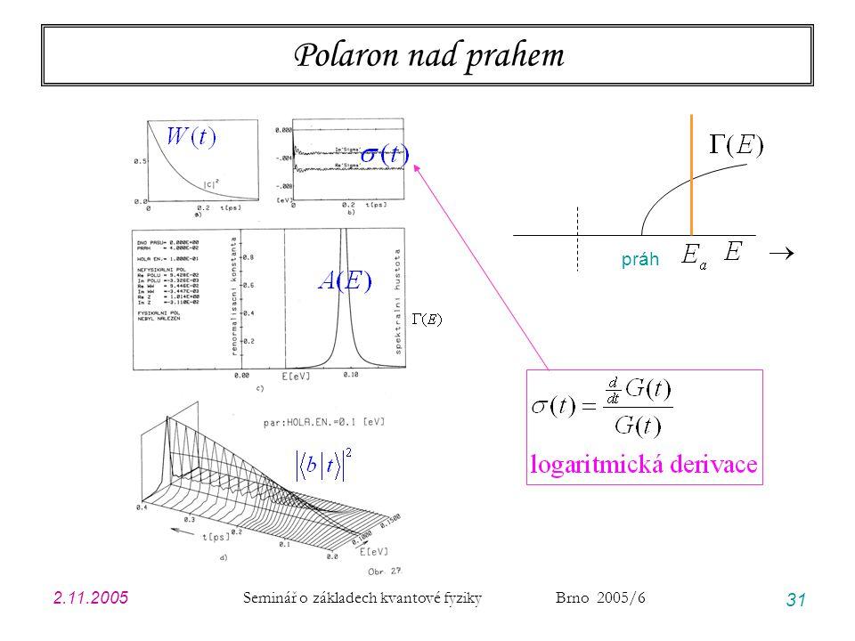 2.11.2005 Seminář o základech kvantové fyziky Brno 2005/6 31 Polaron nad prahem práh