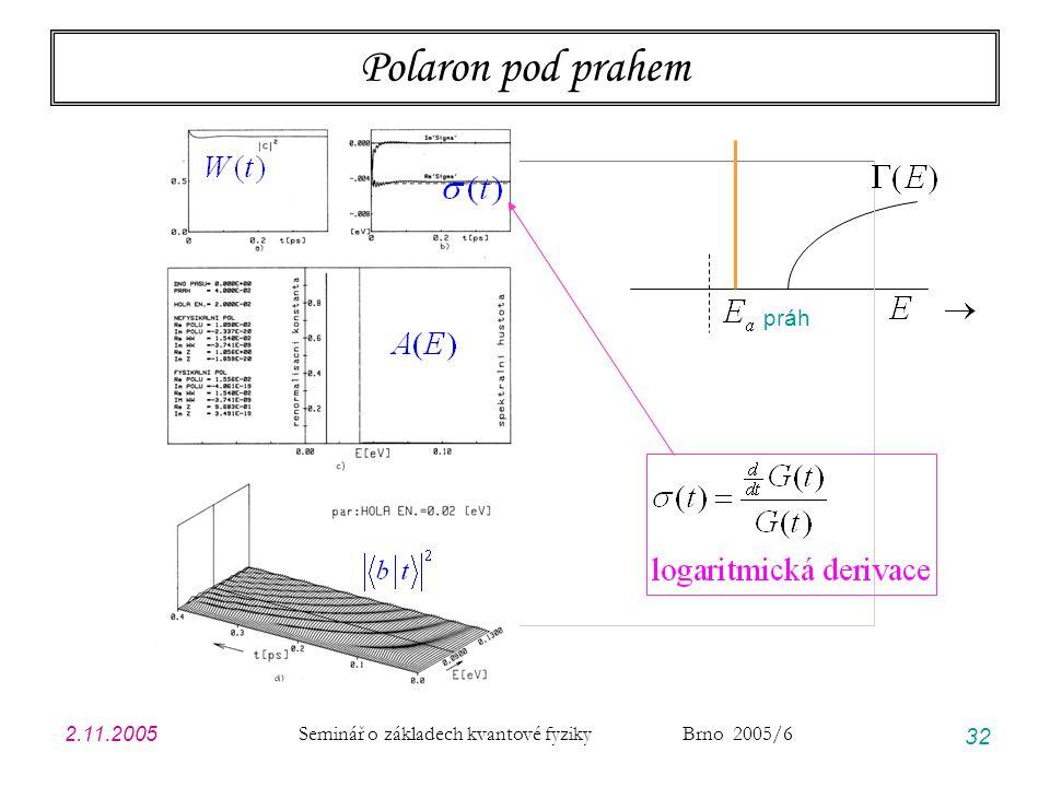 2.11.2005 Seminář o základech kvantové fyziky Brno 2005/6 32 Polaron pod prahem práh