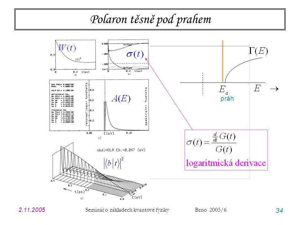 2.11.2005 Seminář o základech kvantové fyziky Brno 2005/6 34 Polaron těsně pod prahem práh