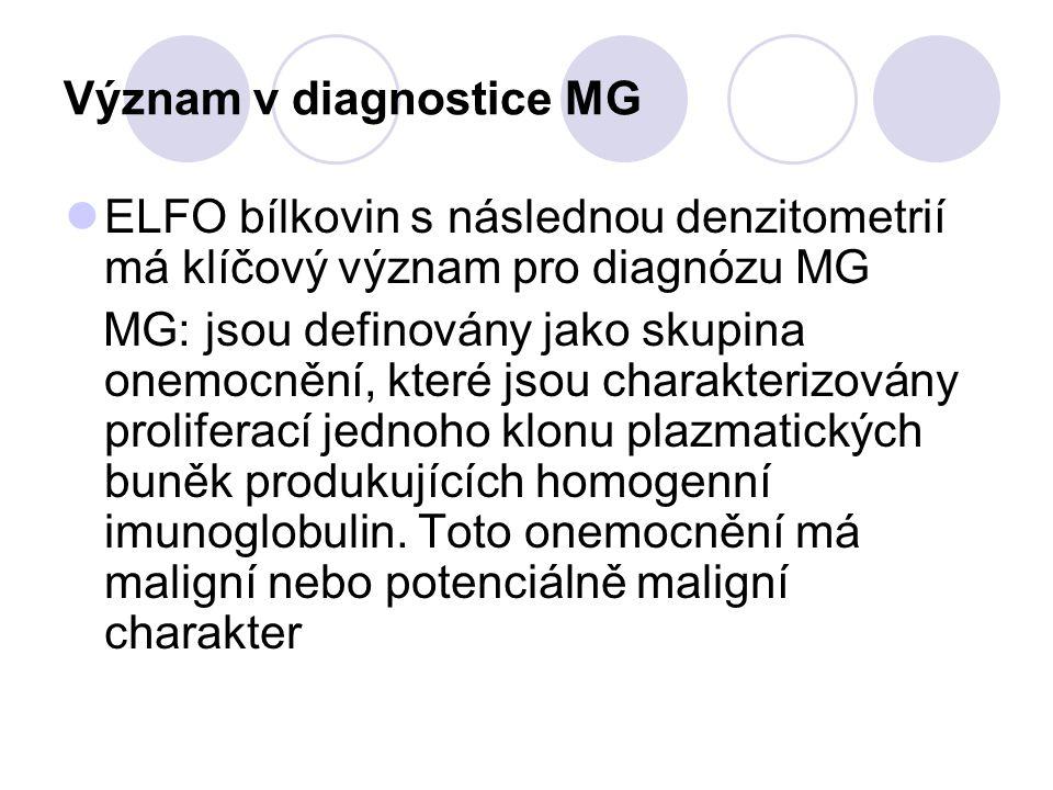 Význam v diagnostice MG ELFO bílkovin s následnou denzitometrií má klíčový význam pro diagnózu MG MG: jsou definovány jako skupina onemocnění, které j