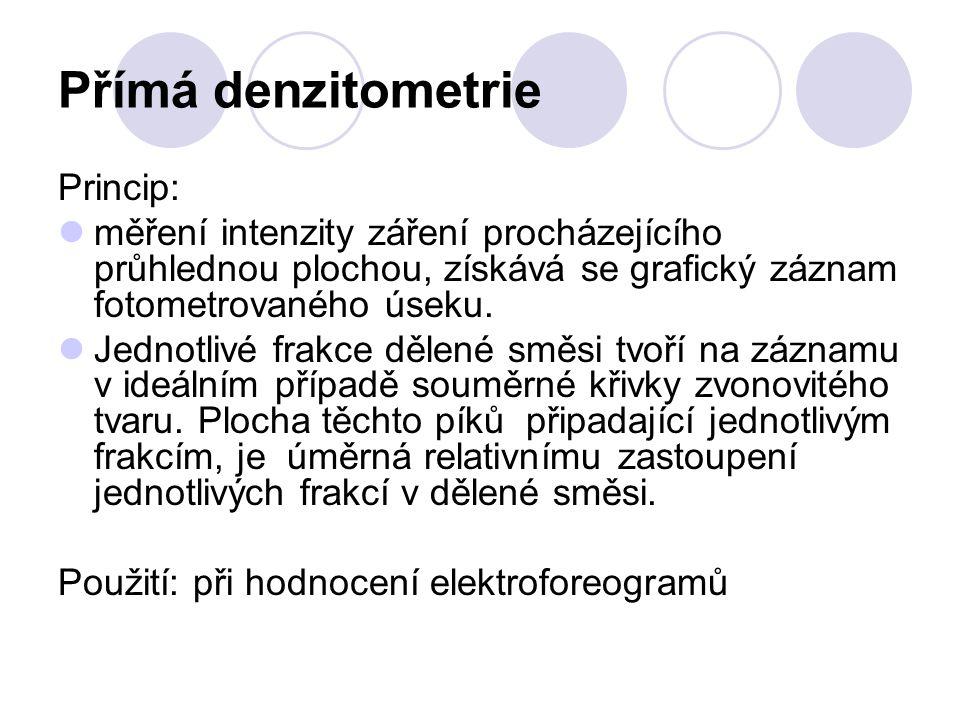 Přímá denzitometrie Princip: měření intenzity záření procházejícího průhlednou plochou, získává se grafický záznam fotometrovaného úseku. Jednotlivé f