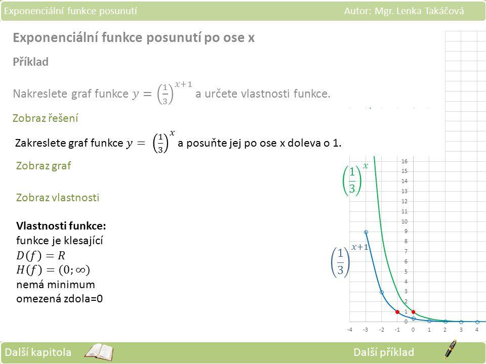 Exponenciální funkce posunutíAutor: Mgr. Lenka Takáčová Další kapitola Další příklad Zobraz řešení Zobraz graf Zobraz vlastnosti