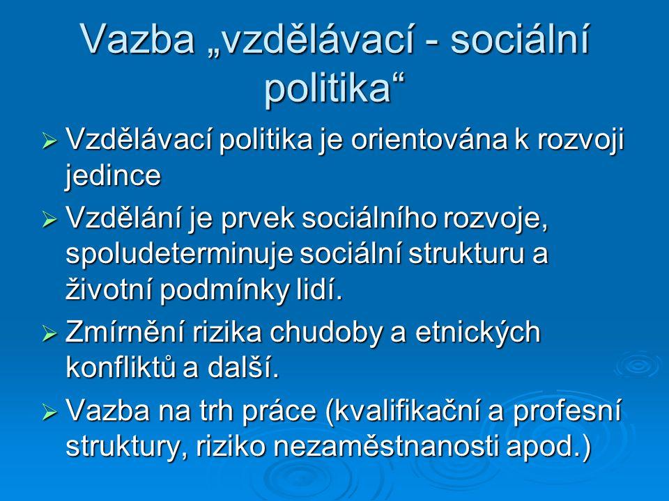 """Vazba """"vzdělávací - sociální politika""""  Vzdělávací politika je orientována k rozvoji jedince  Vzdělání je prvek sociálního rozvoje, spoludeterminuje"""
