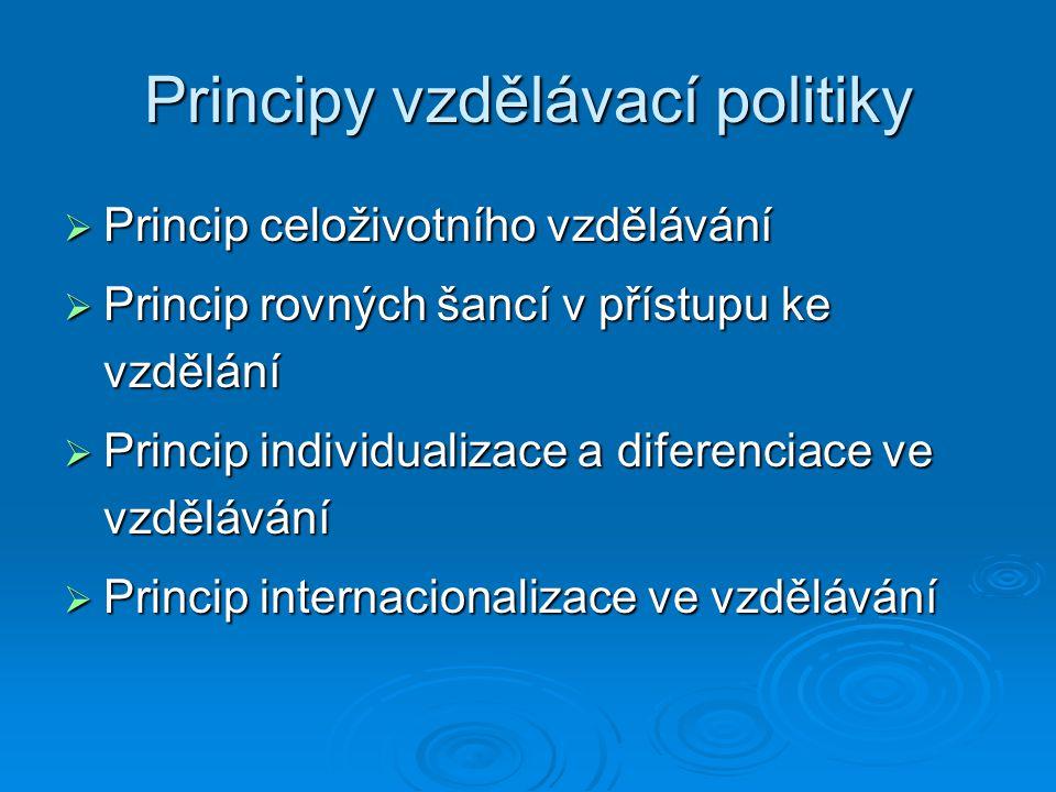 Principy vzdělávací politiky  Princip celoživotního vzdělávání  Princip rovných šancí v přístupu ke vzdělání  Princip individualizace a diferenciac