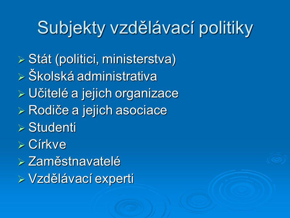 Subjekty vzdělávací politiky  Stát (politici, ministerstva)  Školská administrativa  Učitelé a jejich organizace  Rodiče a jejich asociace  Stude