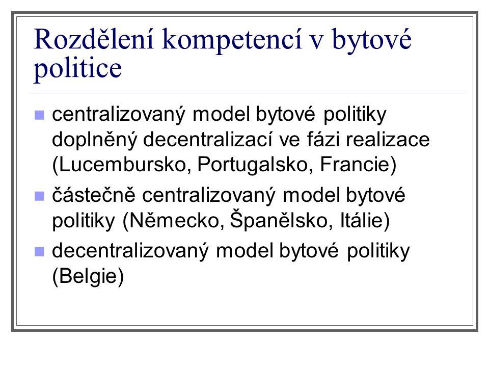 Úloha obcí v Koncepci bytové politiky (2005) nevyjasněná role obcí v oblasti bydlení Dichotomie obcí- komerční vs.